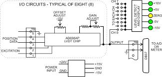 plc to lvdt wiring diagram wiring diagram user daytronic lvdt wiring diagram wiring diagram inside plc to lvdt wiring diagram