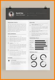 Free Resume Templates 2015 9 Cv Template 2015 Free Theorynpractice