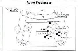 lander wiring diagram pdf lander image lander td4 engine bay diagram lander auto wiring diagram on lander wiring diagram pdf