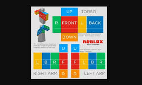 How To Make Shirts Roblox How To Make Your Own Shirt In Roblox