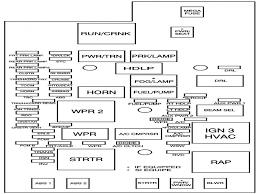 2005 pt cruiser fuse diagram 2005 wiring diagrams 2002 pt cruiser fuse box diagram at 2004 Pt Cruiser Fuse Box