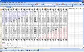 Gmt Time Table Excel Templates