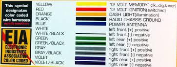 1996 honda accord car audio wiring diagram freddryer co 2005 honda accord radio wiring diagram 1993 honda accord radio wiring diagram lovely 96 s10 automotive diagrams 1996 honda accord