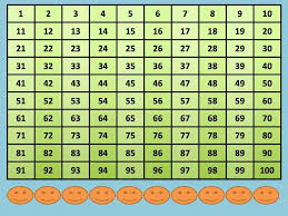 One Hundred Chart Interactive Smartboard Number Chart Have Fun Teaching