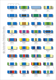Un Medals Chart Medals Of The United Nations Links And Other References