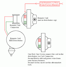 hei ignition wiring diagram html hei distributor wiring diagram 350 distributor diagram on wiring diagram for chevy hei distributor