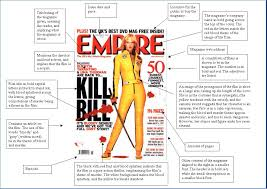 film magazine cover analysis of kill bill a marie tyrone the images