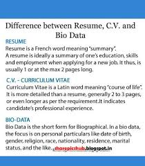 Difference Between Cv Resumes Resume In Meaning Is The Same As Fascinating Difference Between A Cv And A Resume