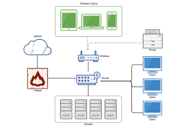 Network Diagram Network Diagram Software Get An Example Of Network
