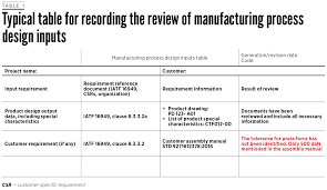 Manufacturing Process Design Input Field Notes Shifting Gears