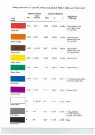 Ansi Z535 1991 Safety Color Code Coding Pms Colour Color