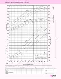 Girl Height Weight Chart 29 Printable Height Weight Chart Forms And Templates Fillable