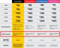 Ontario Cell Phone Plans Comparison Chart Ontario Cell Phone Plans Comparison Chart 9 Cell Phone