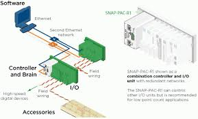 snap pac r1 snap pac r series programmable automation controller this item has been successfully added to your cart