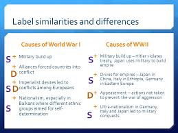 comparative essay present ppt 6 label similarities and differences causes of world war