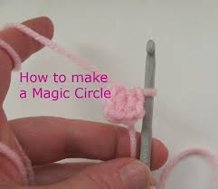 Cover Letter Magic Trade Secrets Of   unicefr Magic Circle Cover  Letter THIS IS AN EXAMPLE
