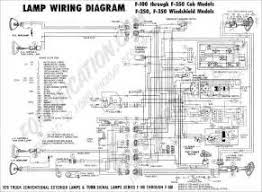 similiar 2004 ford f 250 wiring diagram keywords 1972 wiring schematics 1972 f100 f350 master wiring diagram extreme