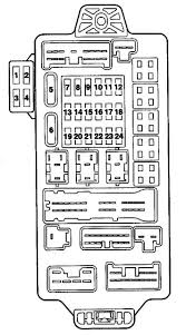 the fuses even though continuity indicated they remote door sun roof here is a diagram of the end dash fuse box in case yours are not numbered or are numbered differently than mine the fuse box will be tilted on end of