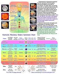 Amazon Com Hearts For Love Nick Hodgson Harmonic Planetary