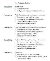 5 Paragraph Essay Examples Sample 5 Paragraph Essay Outline Civics Economics Education
