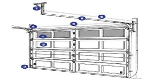 garage door tracksGarage door track  Home Design by Larizza
