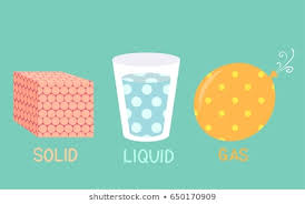 Gas Liquid Solids Solids Liquids Images Stock Photos Vectors Shutterstock