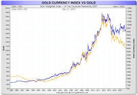 Why Buy Gold In 2016 Goldbroker Com