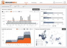Tableau Sample Resumes Dashboard Reporting Samples Dundas BI Dundas Data Visualization 33