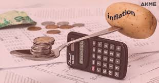 Inflation Calculator Future Building Cost Inflation Index Future