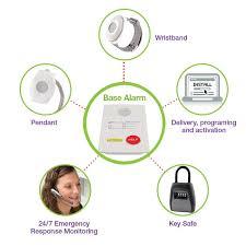 chiptech personal alarm bundle