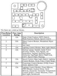 solved need fuse diagram for a 1999 crown vic fixya 1989 ford crown victoria radio wiring diagram at 1989 Crown Victoria Wiring Diagram