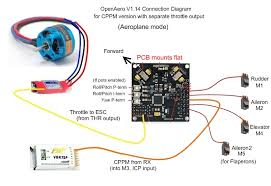 openaero open source stabilisation software for kk boards rc groups connection diagram hhybrid pwm aeroplane v1 14