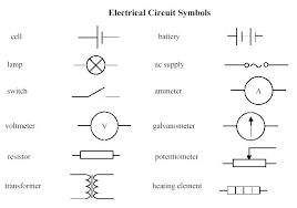 simple circuit diagram symbols ireleast info simple circuit diagram symbols the wiring diagram wiring circuit