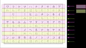 Japanese Lesson For Beginners How To Write Hiragana