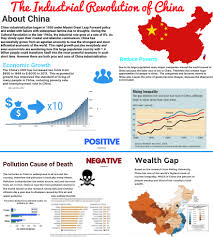 Communism Pros And Cons Chart The Industrial Revolution Of China By Ping Han Nelson