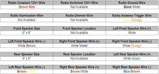 wiring diagram 2001 chrysler lhs radio wiring diagram 2014 ford 2015 chrysler 200 radio wiring diagram at 2013 Chrysler 200 Radio Wiring Diagram