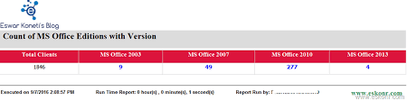 Sccm Configmgr Report For Count Of Ms Office Versions Updated With