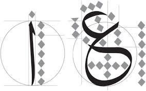 Arabic Name Calligraphy Generator Arabic Calligraphy Taking A Closer Look Smashing Magazine