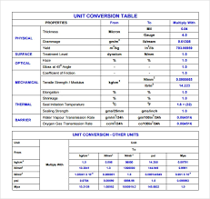 Si Unit System Chart Sample Unit Conversion Chart 7 Documents In Pdf