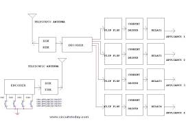 remote control circuit through rf out microcontroller appliance control block diagram