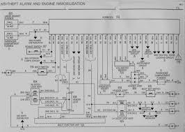 renault master wiring diagram wiring library beautiful renault trafic wiring diagram clio inside pdf