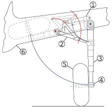 2000px landing gear schematic svg file landing gear schematic svg wikimedia mons piper turbo arrow iii wiring
