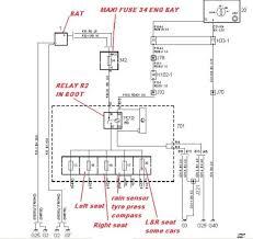 saab wiring diagram saab wiring diagrams