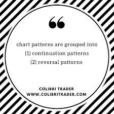 Chart Patterns Gorgeous Top 48 Chart Patterns Every Trader Should Know COLIBRI TRADER