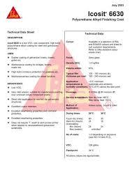 Sika Share Price Chart Sika Icosit 6630 Promain