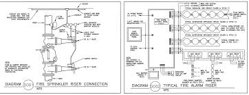fire jules bartow communications & security siemens sxl-ex manual at Siemens Fire Alarm Wiring Diagrams