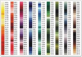 Madeira Embroidery Thread Colour Chart Pms Thread Color Chart Www Bedowntowndaytona Com