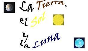 Resultado de imagen de http://www.ceiploreto.es/sugerencias/A_1/Recursosdidacticos/SEGUNDO/datos/03_cmedio/03_Recursos/actividades/07/act1.htm