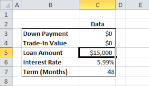 Loan Calculation Template Create A Basic Car Loan Calculator In Excel Using The Pmt