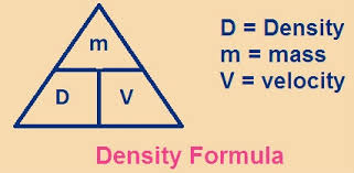 density equation chemistry. using this handy triangle will help a student calculate density, mass, or velocity. if you are looking for cover up the \u0027d\u0027 part of triangle. density equation chemistry y
